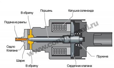 VW_PCV_valve.jpg